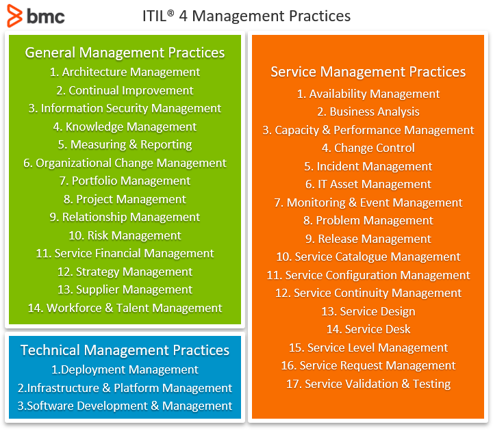 6 Ways To Get The Most Out Of Your Managed IT Services