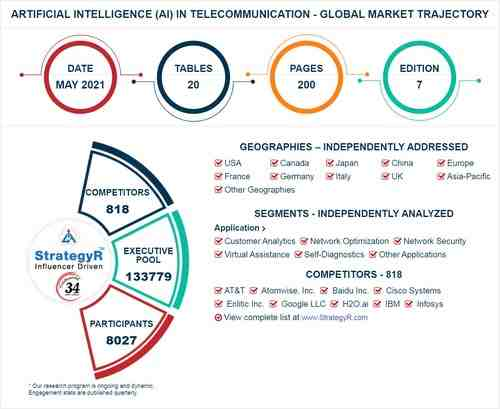 Global IT Managed Services Markets, 2021-2025 - Leveraging Artificial Intelligence (AI) in Managed Services